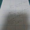 メモのクセが強い僕はメモ用紙(ノート)も自分に合ったものを作ってみました。